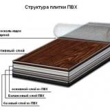 Большой выбор виниловых полов, плитки ПВХ, винил кварцевых плиток в Минске.
